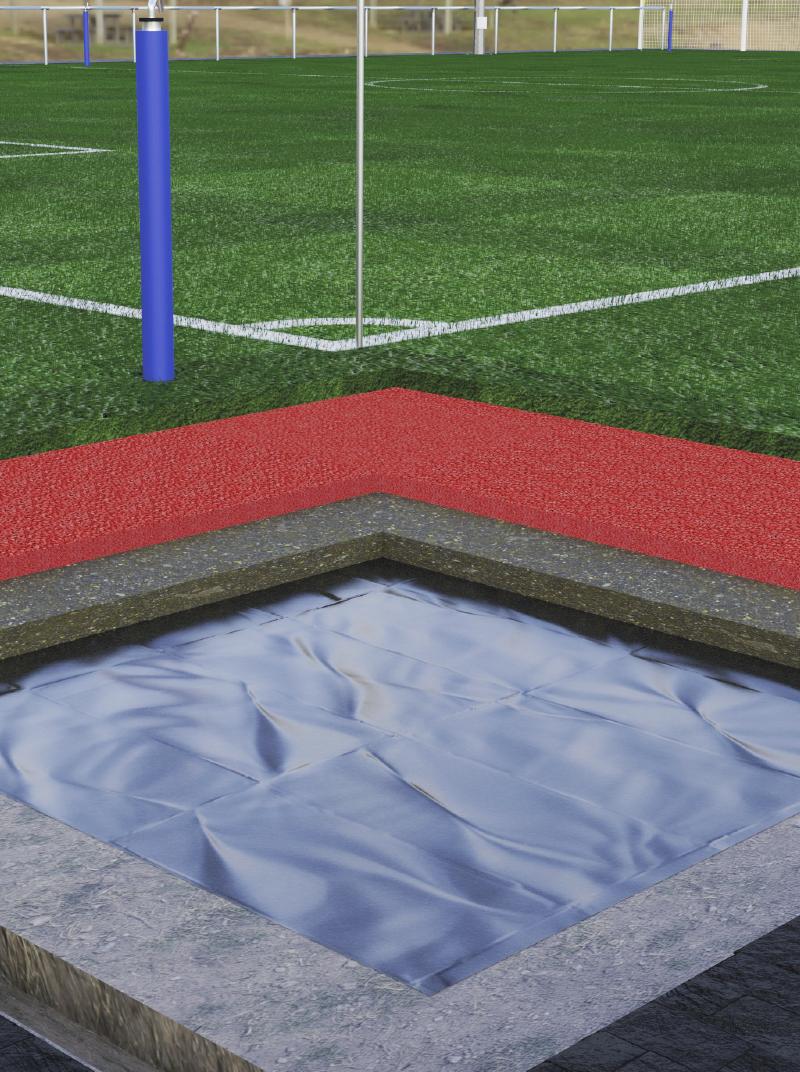 Dimensiones del campo de futbol