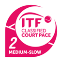 itf classified court