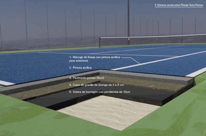 pavimento poroso como base para distintos acabados